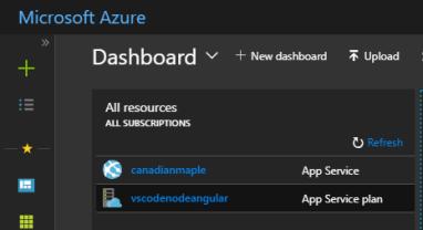 AzurePortalDashboard